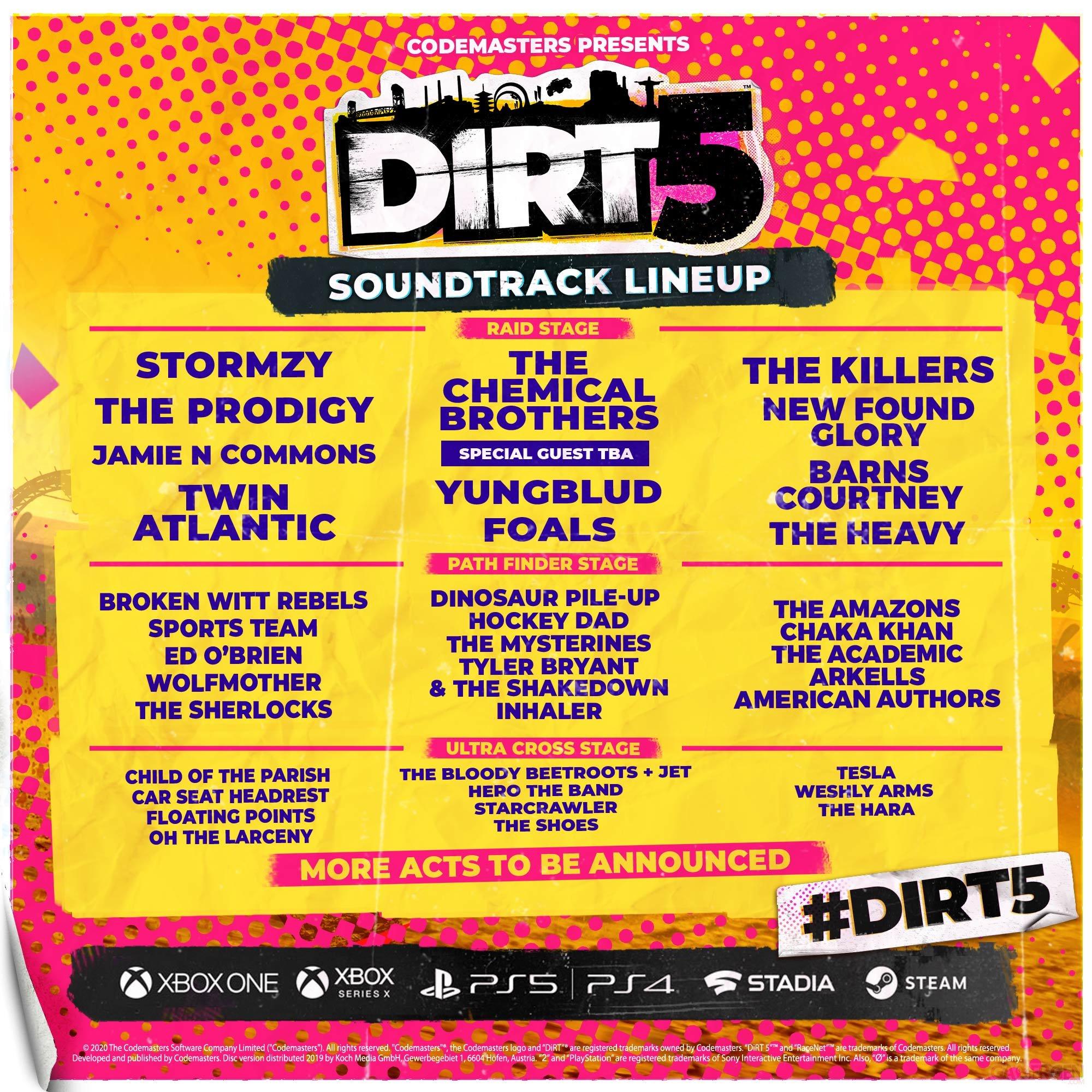 dirt-5-tracklist