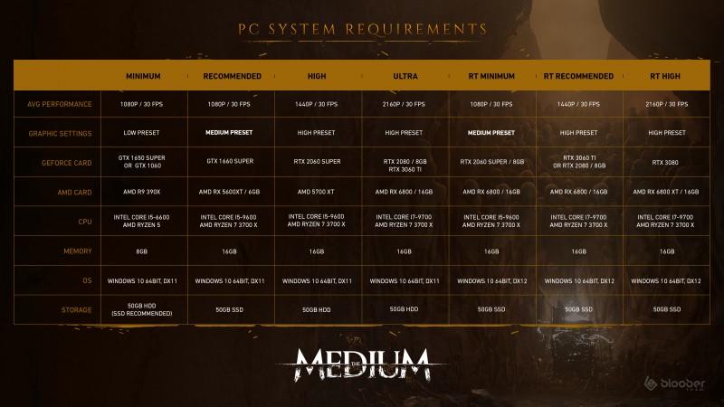the_medium_pc_specs