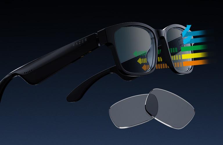 razer-anzu-advanced-eye-mobile