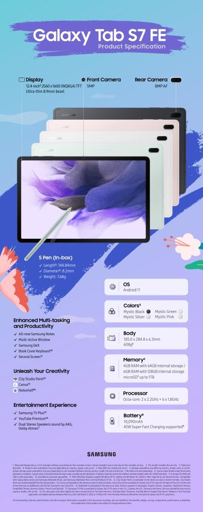 [Spec+Infographic]+Galaxy+Tab+S7+FE